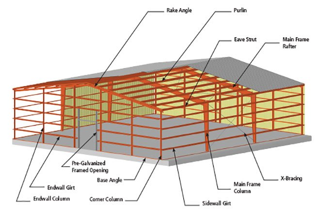 steel framing cross section