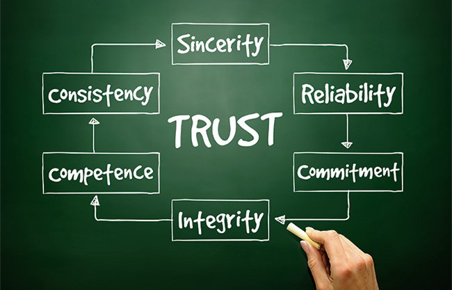 Strong relationships based on trust